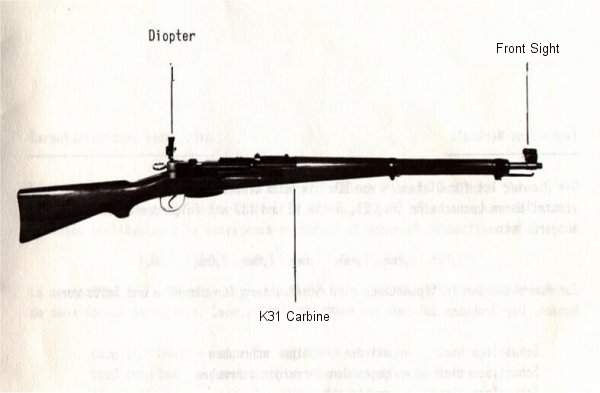 Type K Diopter Sight manual Translated from FrenchSwissRifles